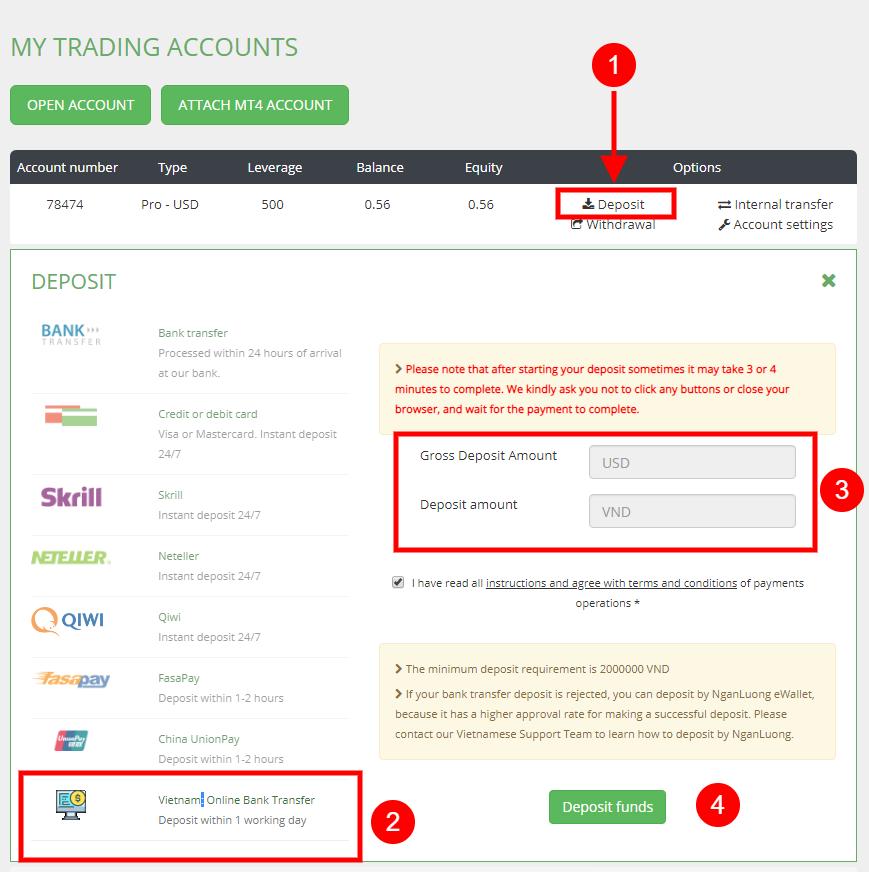 nap tien vao tickmill bang bank transfer - Hướng dẫn nạp rút tiền trên tài khoản Tickmill