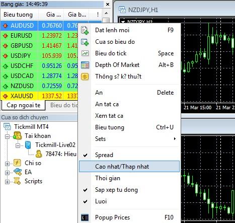 Bang gia - Hướng dẫn cài đặt và sử dụng phần mềm giao dịch MetaTrader từ A đến Z