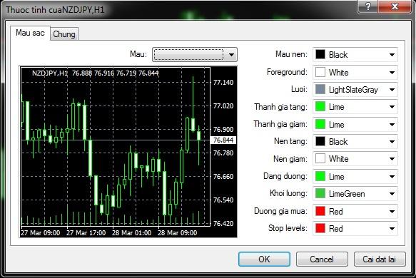 Doi mau nen bieu do - Hướng dẫn cài đặt và sử dụng phần mềm giao dịch MetaTrader từ A đến Z