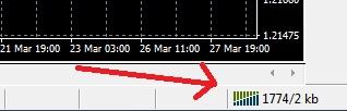 Tin hieu dang nhap MT4 thanh cong - Hướng dẫn cài đặt và sử dụng phần mềm giao dịch MetaTrader từ A đến Z
