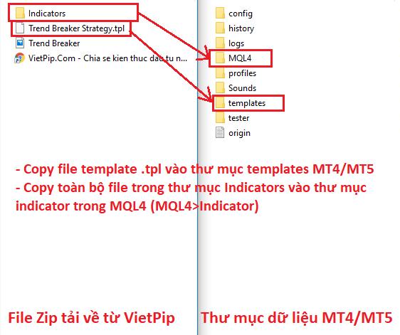 cai dat he thong giao dich tren mt4 mt5 - Hướng dẫn sao lưu và cài đặt Template vào phần mềm giao dịch MT4/MT5