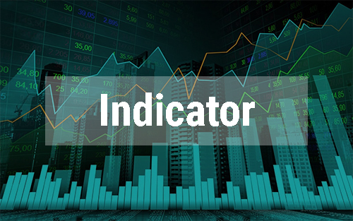 Indicator hiển thị thông tin tài khoản – Account Information